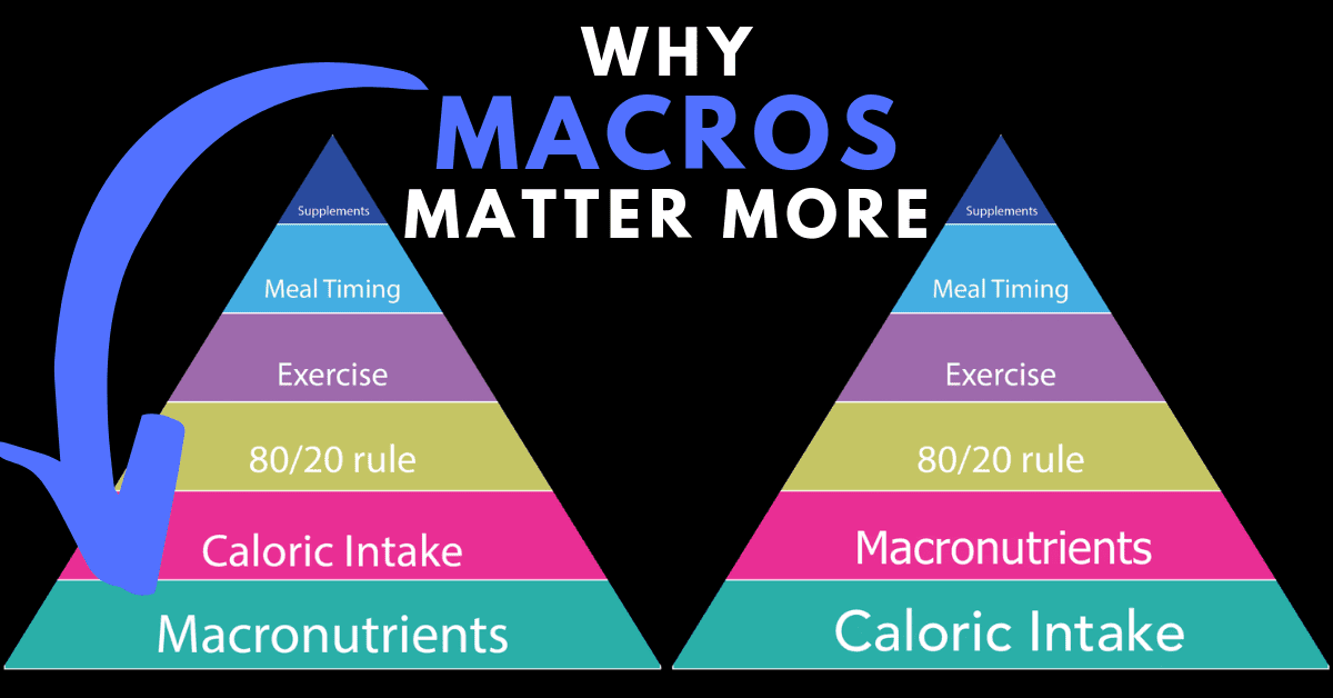 Why Macros Matter MORE!